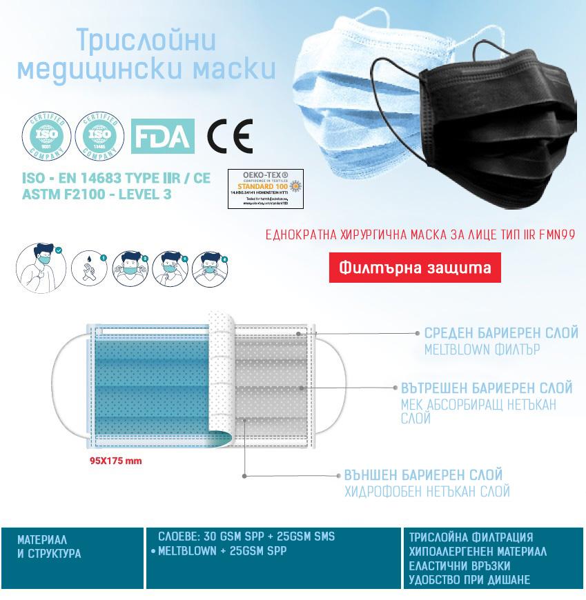 Predpazni-maski-specifikacii-BG